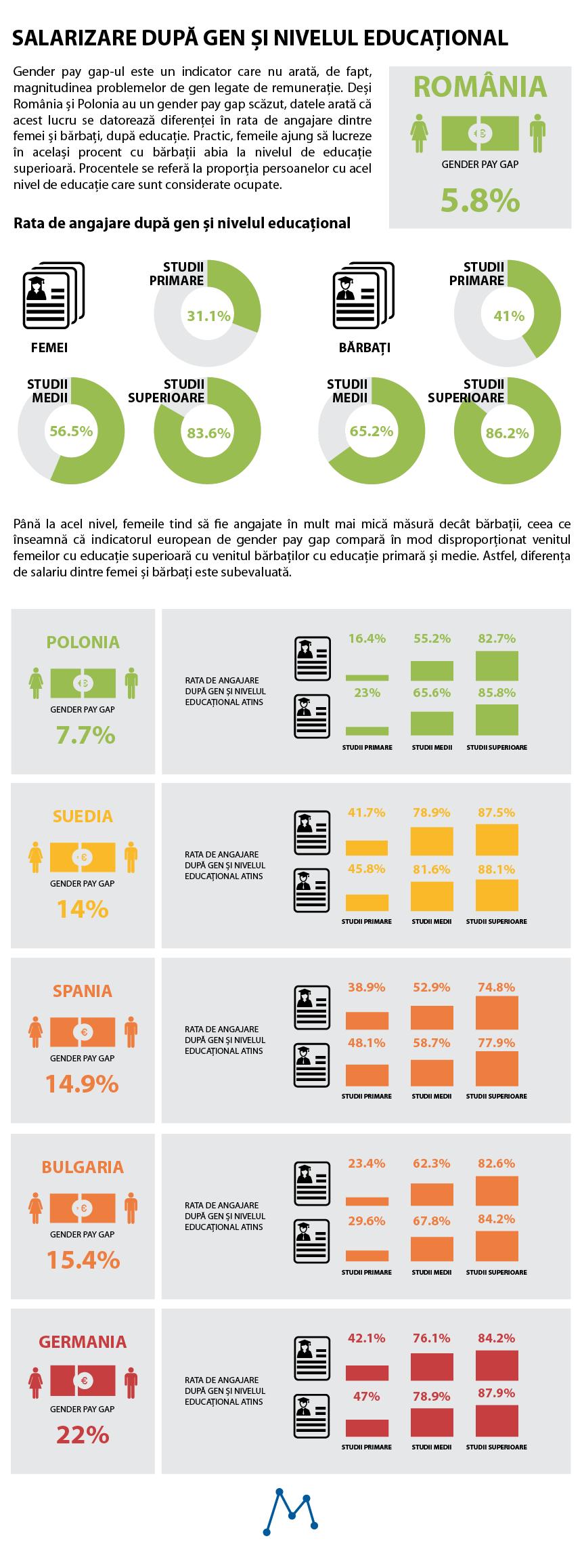 evaluarea dinamicii si structurii populatiei in diferite regiuni